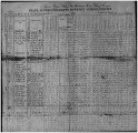 Monthly Report of the Superintendent of Education, February 1867