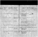 Register of Abandoned Property Vol. II, February - March 1866