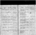 Register of Abandoned Property Vol. II, April - March 1865