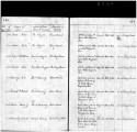 Register of Abandoned Property Vol. II, February 1861- May 1868