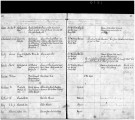 Register of Abandoned Property Vol. III, Feb. 1861- May 1868