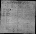 Monthly Report of the Superintendent of Education, January 1867